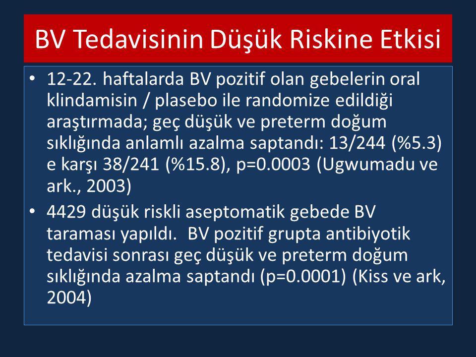 BV Tedavisinin Düşük Riskine Etkisi 12-22.