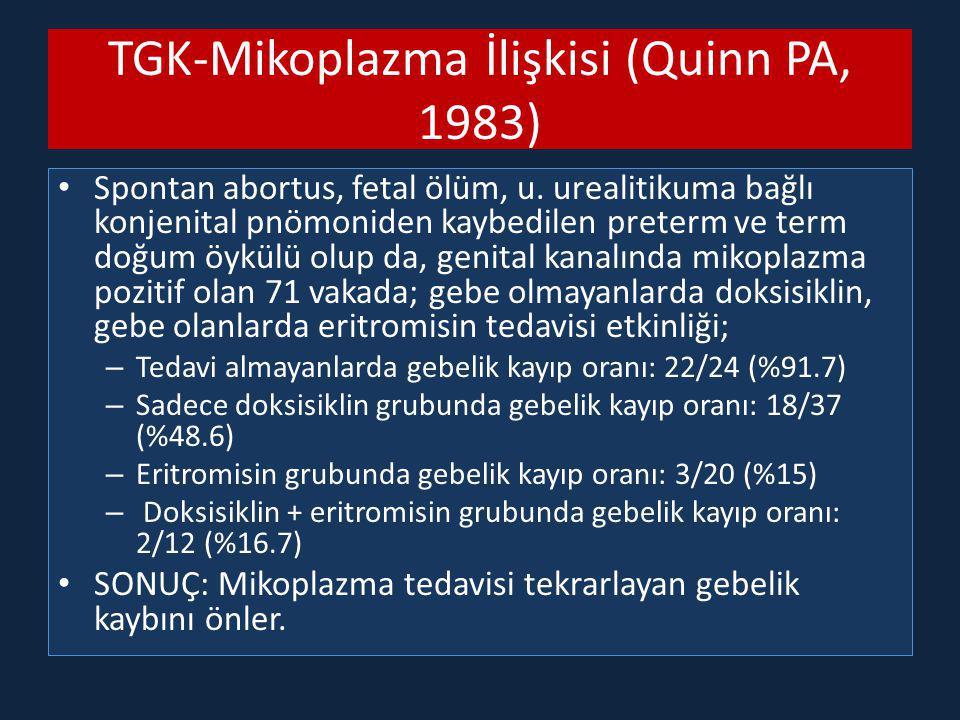 TGK-Mikoplazma İlişkisi (Quinn PA, 1983) Spontan abortus, fetal ölüm, u. urealitikuma bağlı konjenital pnömoniden kaybedilen preterm ve term doğum öyk
