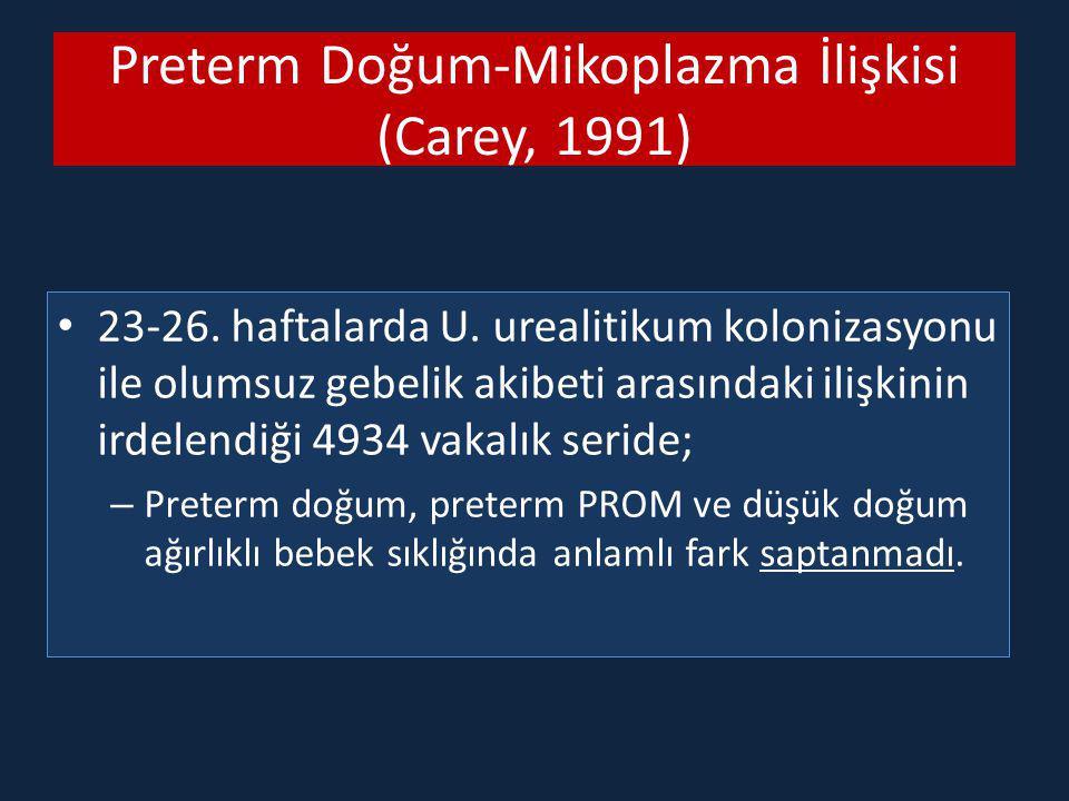 Preterm Doğum-Mikoplazma İlişkisi (Carey, 1991) 23-26. haftalarda U. urealitikum kolonizasyonu ile olumsuz gebelik akibeti arasındaki ilişkinin irdele