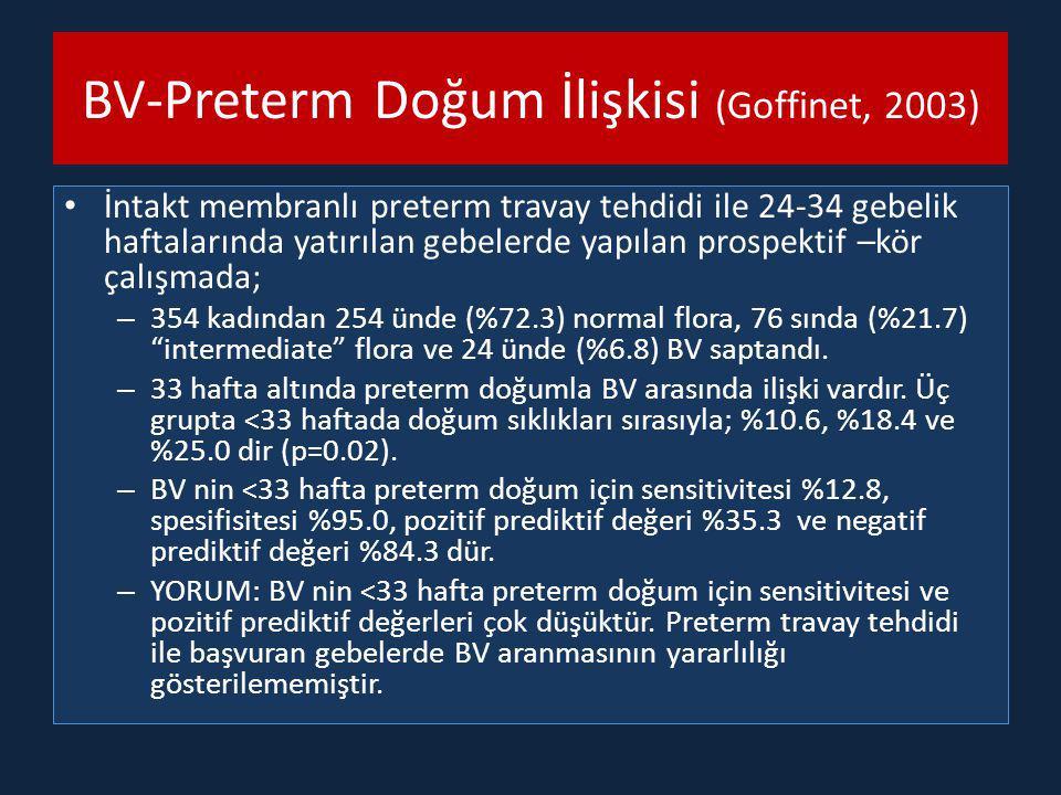 BV-Preterm Doğum İlişkisi (Goffinet, 2003) İntakt membranlı preterm travay tehdidi ile 24-34 gebelik haftalarında yatırılan gebelerde yapılan prospekt