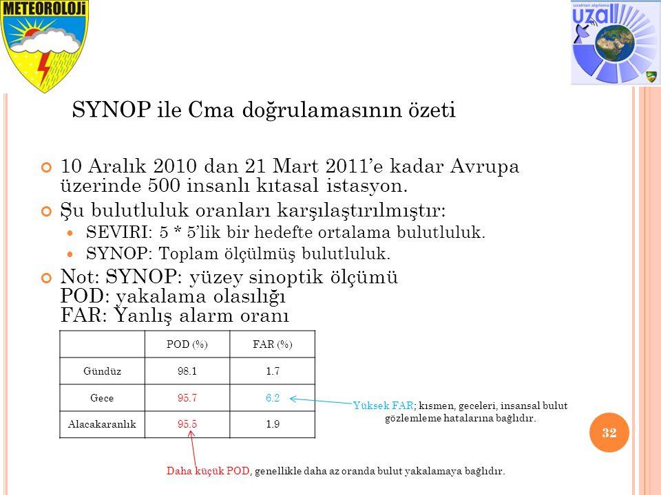 10 Aralık 2010 dan 21 Mart 2011'e kadar Avrupa üzerinde 500 insanlı kıtasal istasyon.