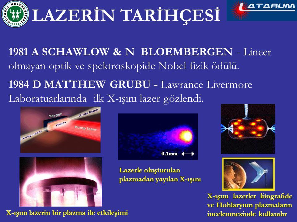 1984 D MATTHEW GRUBU - Lawrance Livermore Laboratuarlarında ilk X-ışını lazer gözlendi. Lazerle oluşturulan plazmadan yayılan X-ışını X-ışını lazerin