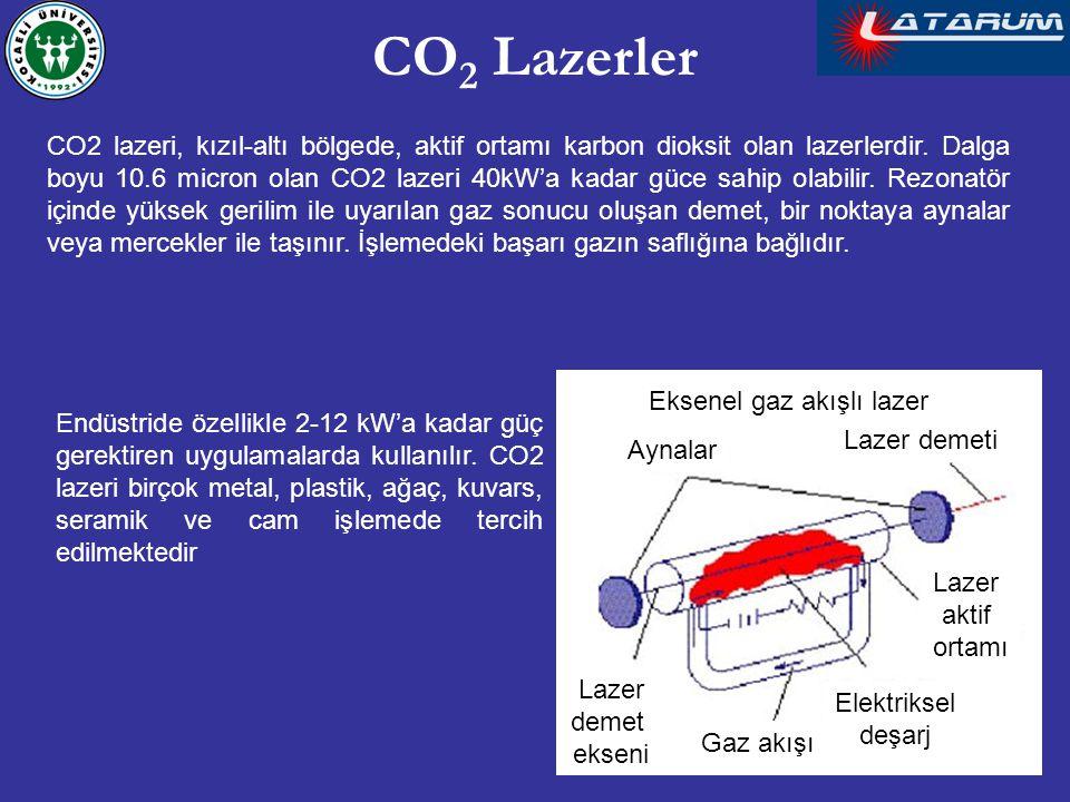 CO2 lazeri, kızıl-altı bölgede, aktif ortamı karbon dioksit olan lazerlerdir. Dalga boyu 10.6 micron olan CO2 lazeri 40kW'a kadar güce sahip olabilir.