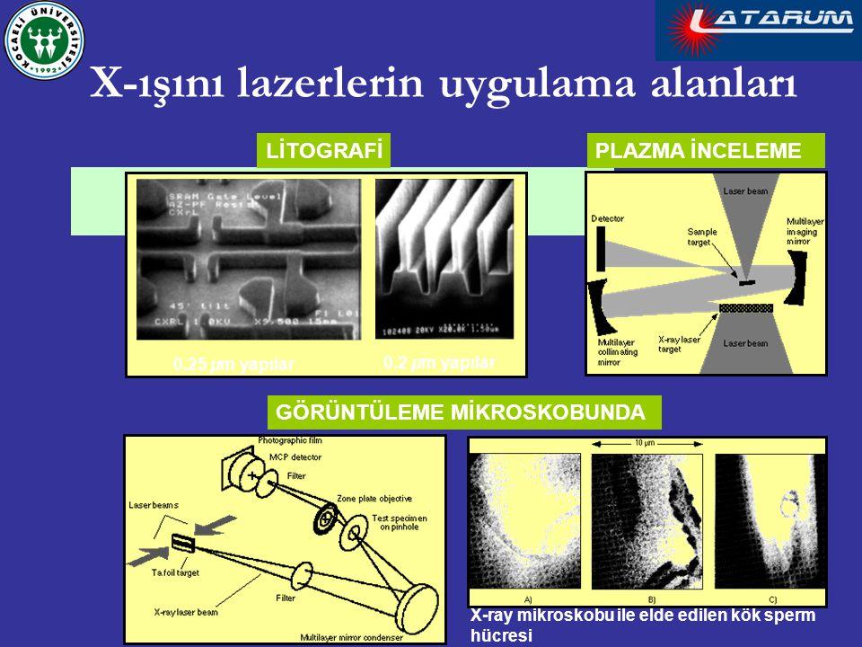 X-ışını lazerlerin uygulama alanları 0.25 μm yapılar 0.2 μm yapılar LİTOGRAFİPLAZMA İNCELEME GÖRÜNTÜLEME MİKROSKOBUNDA X-ray mikroskobu ile elde edile