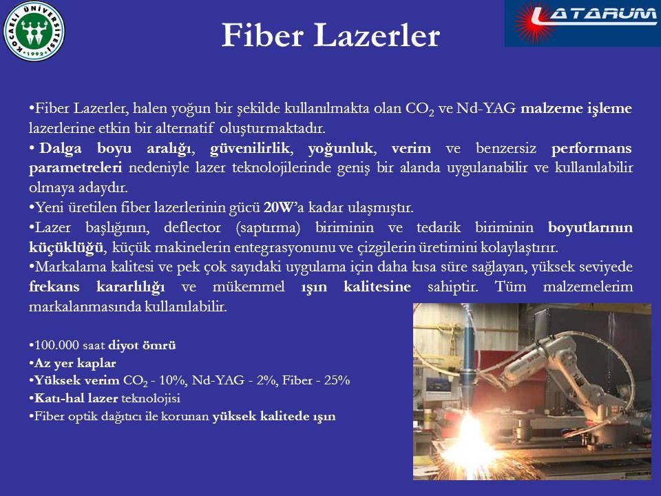 Fiber Lazerler, halen yoğun bir şekilde kullanılmakta olan CO 2 ve Nd-YAG malzeme işleme lazerlerine etkin bir alternatif oluşturmaktadır. Dalga boyu