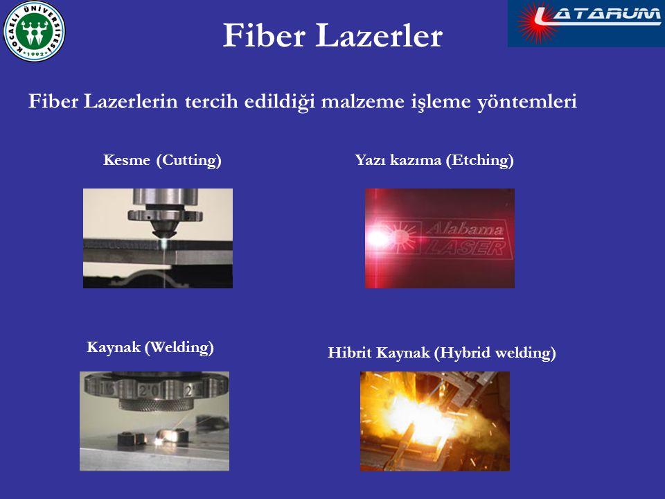 Kesme (Cutting) Kaynak (Welding) Hibrit Kaynak (Hybrid welding) Yazı kazıma (Etching) Fiber Lazerlerin tercih edildiği malzeme işleme yöntemleri Fiber Lazerler