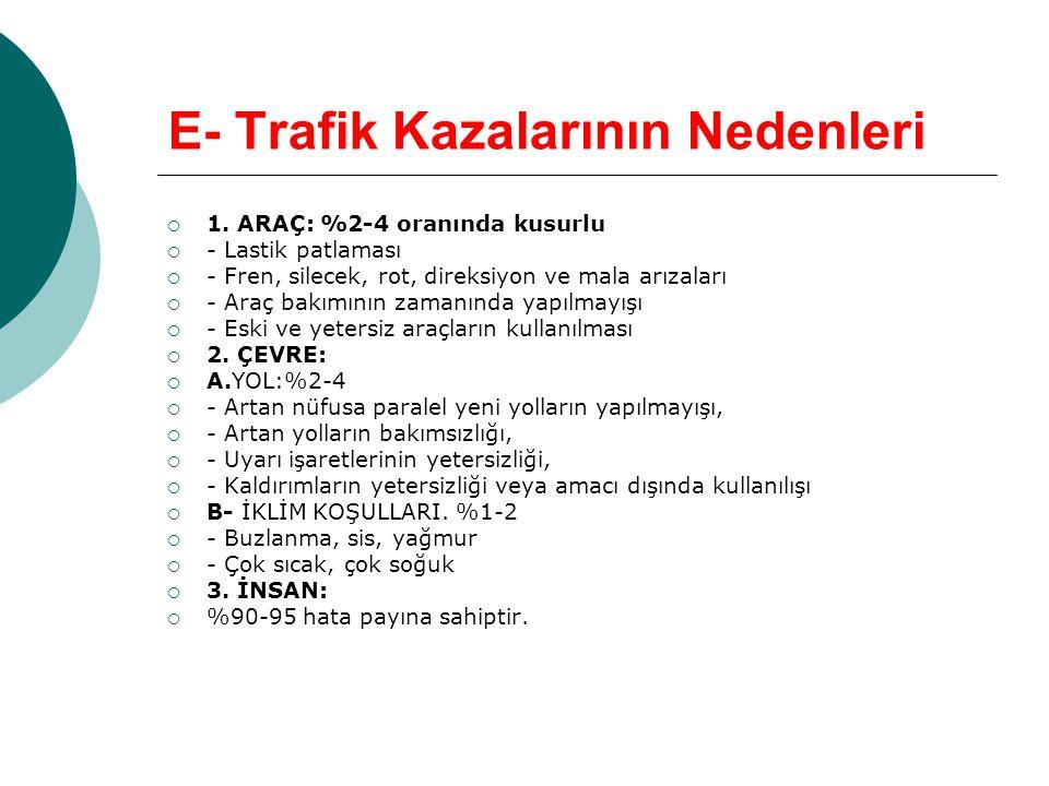 E- Trafik Kazalarının Nedenleri  1.