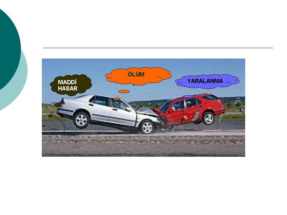 C- Trafik Kazaları:  Karayolu üzerinde hareket halinde olan bir veya birden fazla aracın karıştığı ölüm, yaralanma ve çarpan çarpılan nesnede maddi hasar oluşturan olaylara Trafik kazası denir.