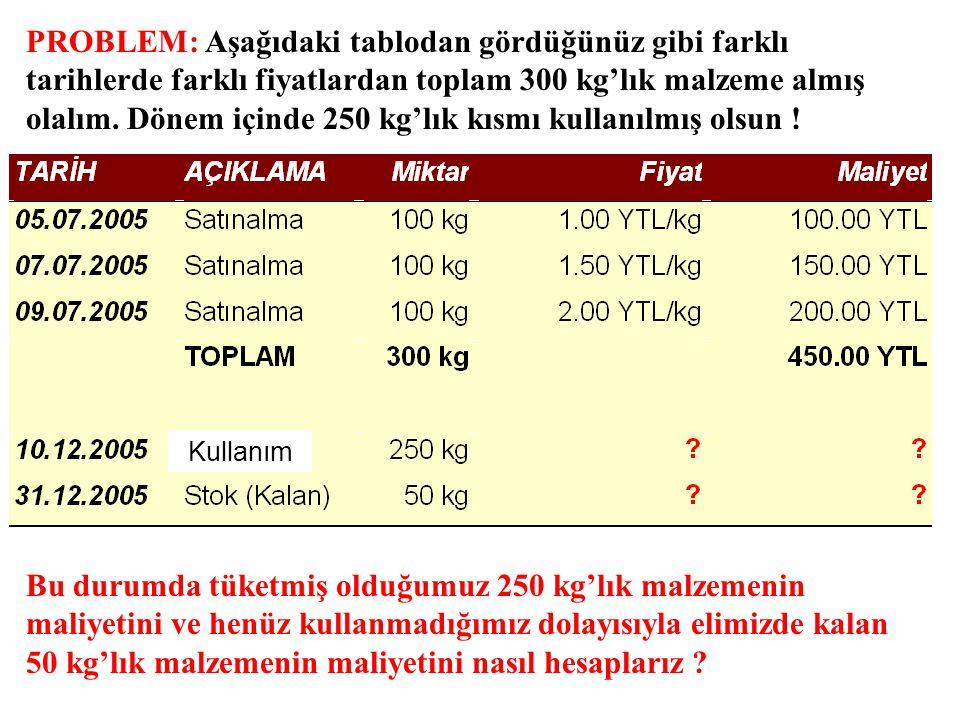 PROBLEM: Aşağıdaki tablodan gördüğünüz gibi farklı tarihlerde farklı fiyatlardan toplam 300 kg'lık malzeme almış olalım. Dönem içinde 250 kg'lık kısmı