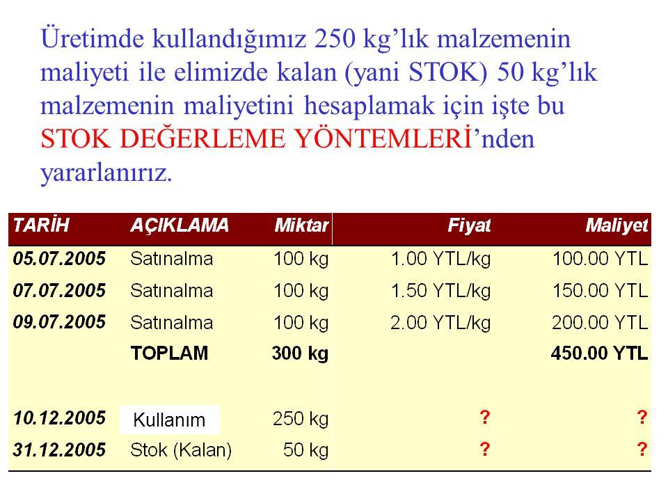 Üretimde kullandığımız 250 kg'lık malzemenin maliyeti ile elimizde kalan (yani STOK) 50 kg'lık malzemenin maliyetini hesaplamak için işte bu STOK DEĞE