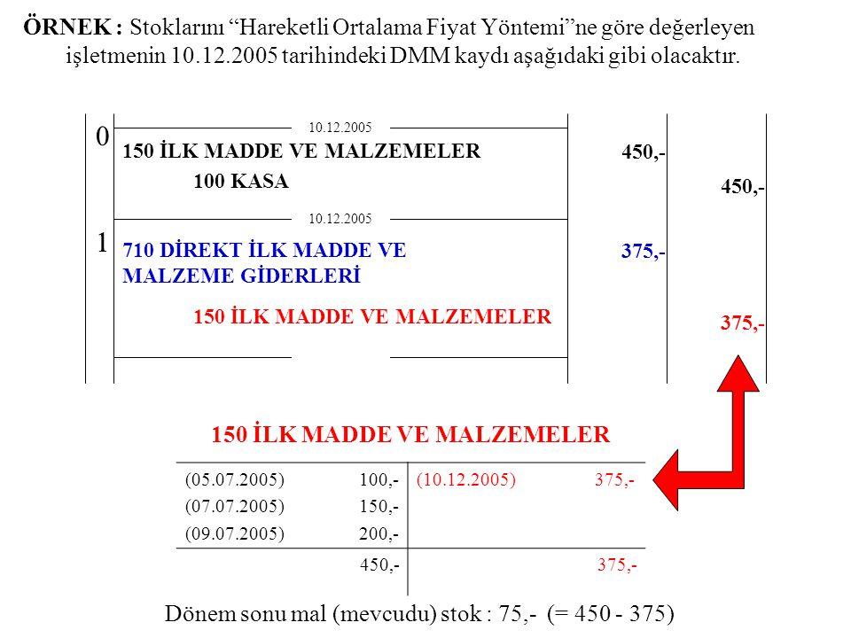 """11 150 İLK MADDE VE MALZEMELER 375,- 710 DİREKT İLK MADDE VE MALZEME GİDERLERİ 375,- 10.12.2005 ÖRNEK : Stoklarını """"Hareketli Ortalama Fiyat Yöntemi""""n"""