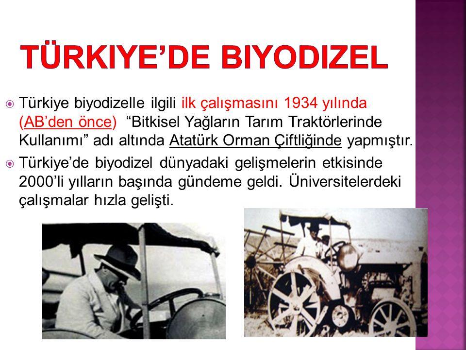  Türkiye biyodizelle ilgili ilk çalışmasını 1934 yılında (AB'den önce) Bitkisel Yağların Tarım Traktörlerinde Kullanımı adı altında Atatürk Orman Çiftliğinde yapmıştır.