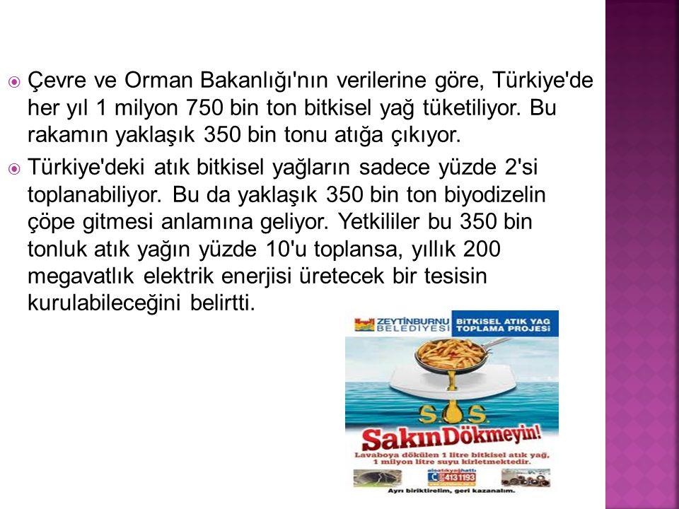  Çevre ve Orman Bakanlığı nın verilerine göre, Türkiye de her yıl 1 milyon 750 bin ton bitkisel yağ tüketiliyor.