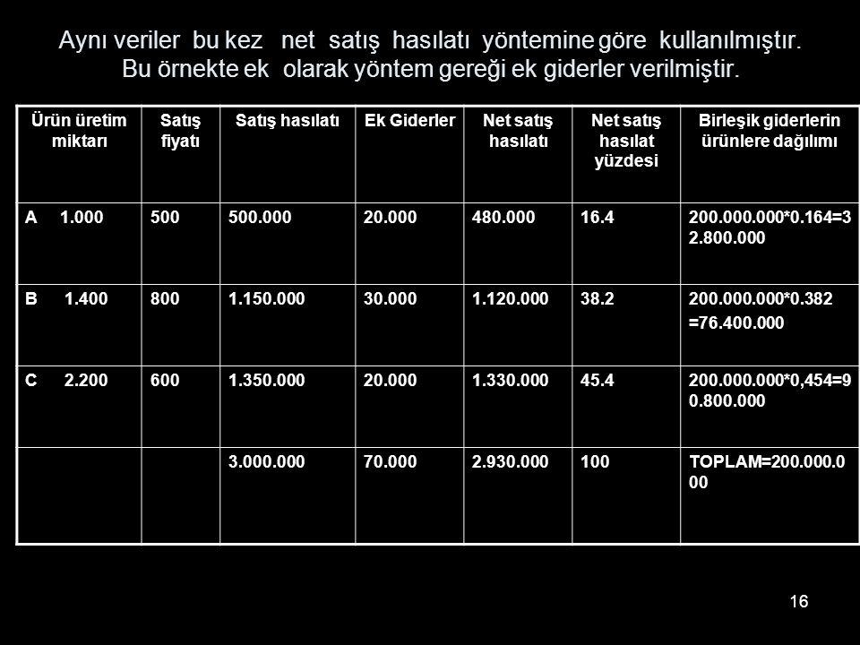 16 Aynı veriler bu kez net satış hasılatı yöntemine göre kullanılmıştır.