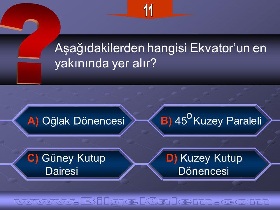 Aşağıdakilerden hangisi Ekvator'un en yakınında yer alır? C) Güney Kutup Dairesi B) 45 Kuzey Paraleli A) Oğlak Dönencesi D) Kuzey Kutup Dönencesi o