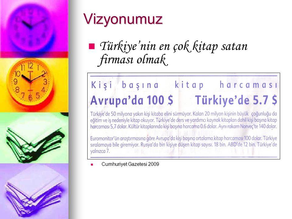 Vizyonumuz Türkiye'nin en çok kitap satan firması olmak Cumhuriyet Gazetesi 2009 Cumhuriyet Gazetesi 2009