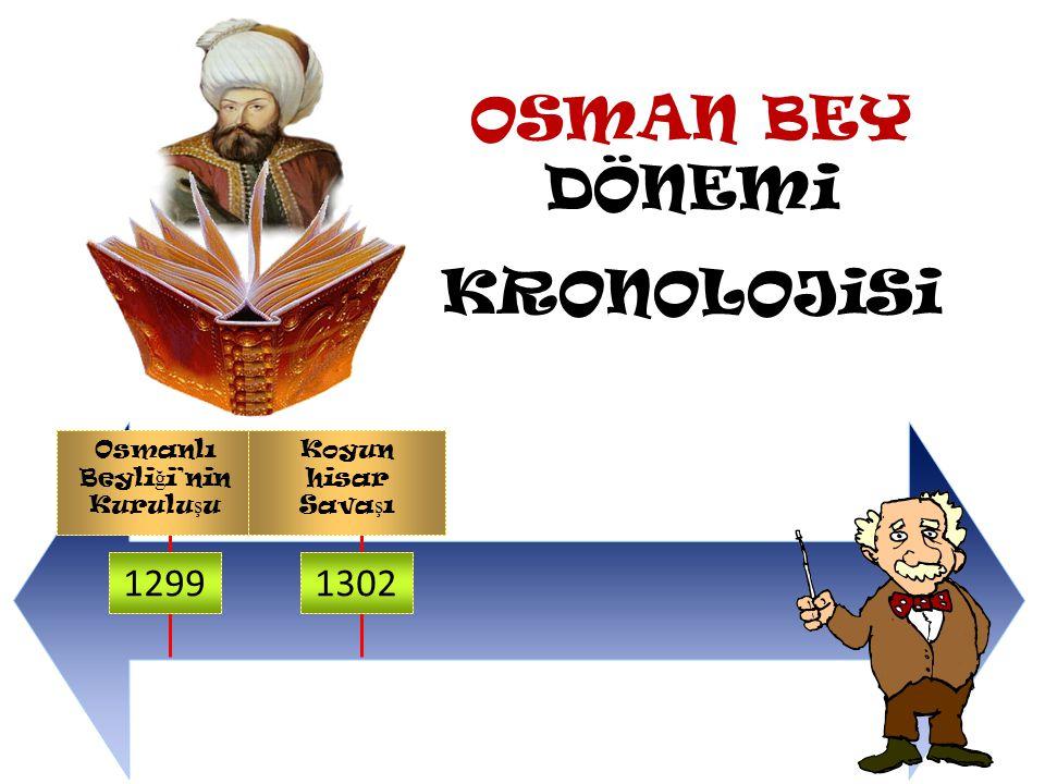 Şimdi, Osmanlı Devleti'nin Kuruluş Dönemindeki önemli olaylara bakalım… Şimdi, Osman Bey Dönemi Olaylarına bakalım Osman Bey 1299 Yılında kendi adıyla anılan Osmanlı Beyliği'ni kurdu.