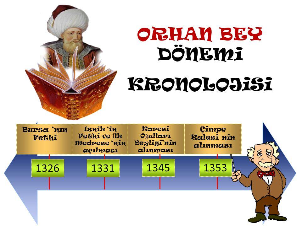 Şimdi, Osmanlı Devleti'nin Kuruluş Dönemindeki önemli olaylara bakalım… Şimdi, Osman Bey Dönemi Olaylarına bakalım Osman Bey 1299 Yılında kendi adıyla