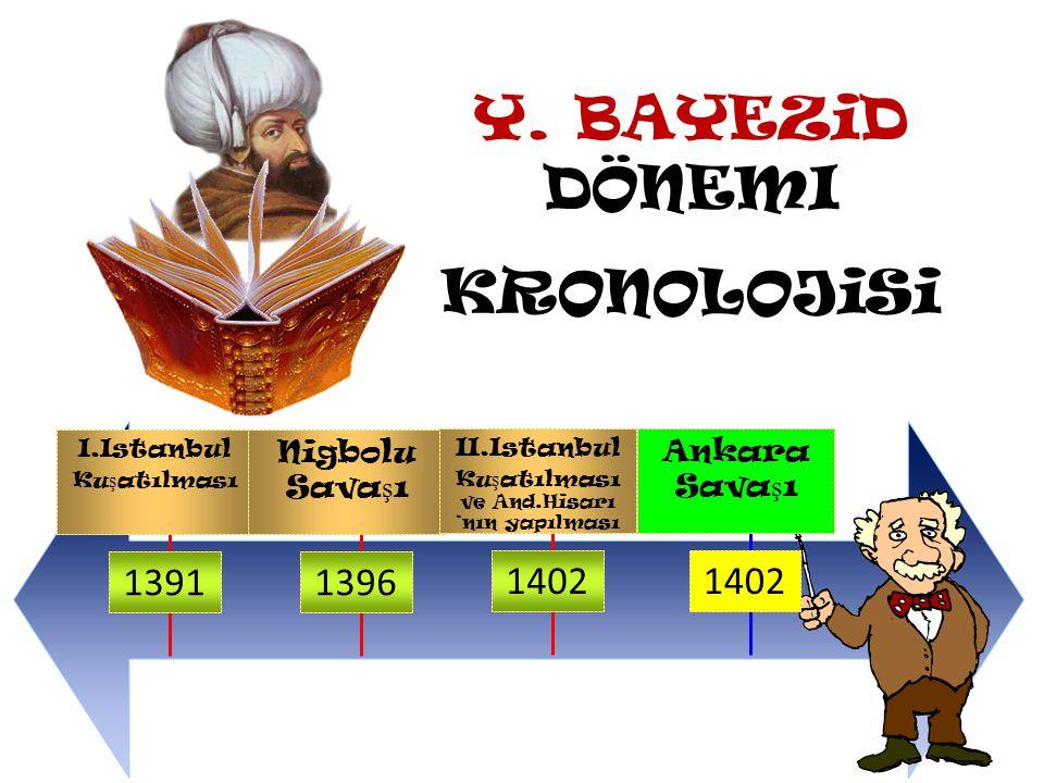 Yıldırım Bayezid Dönemi Olaylarına bakalım Yıldırım Bayezid Bu dönemde, Germiyanoğulları, Aydınoğulları, Candaroğulları, Kadı Burhanettin, Menteşeoğulları ve Saruhan Beylikleri 'ni ele geçirdi.