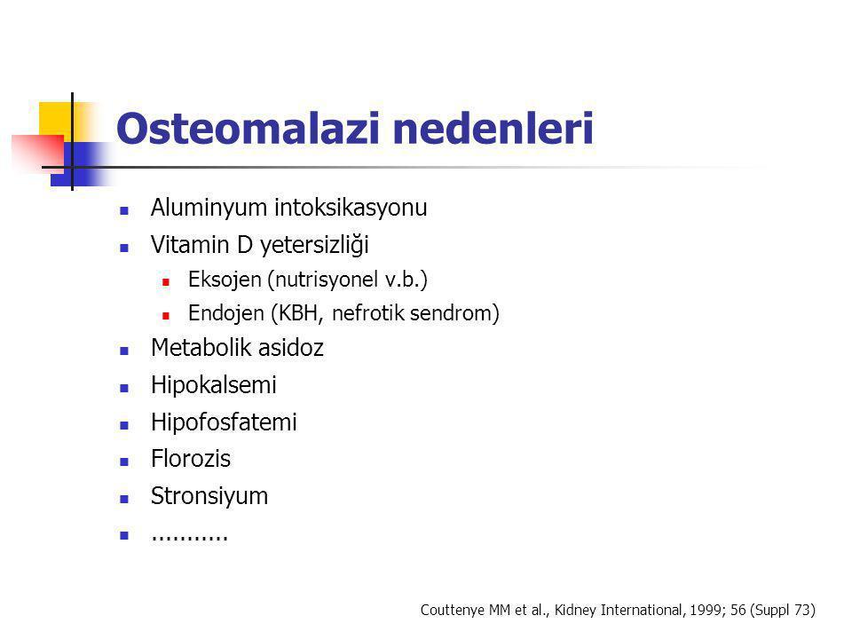 Osteomalazi nedenleri Aluminyum intoksikasyonu Vitamin D yetersizliği Eksojen (nutrisyonel v.b.) Endojen (KBH, nefrotik sendrom) Metabolik asidoz Hipokalsemi Hipofosfatemi Florozis Stronsiyum...........