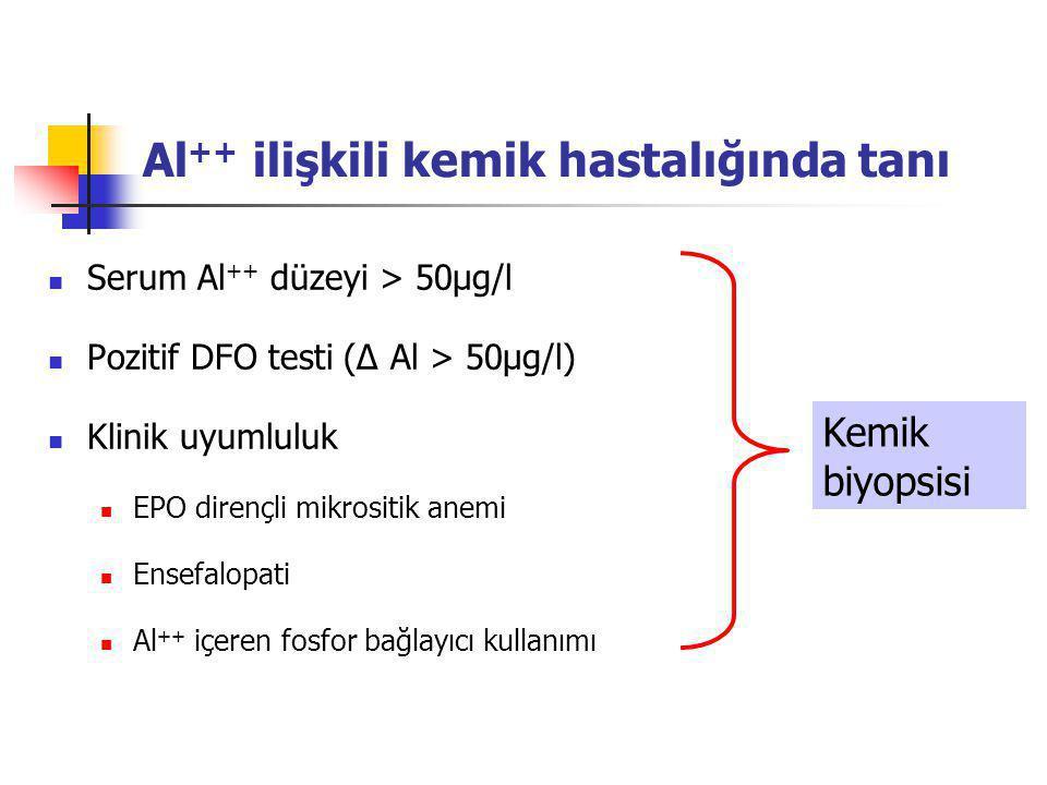 Al ++ ilişkili kemik hastalığında tanı Serum Al ++ düzeyi > 50µg/l Pozitif DFO testi (Δ Al > 50µg/l) Klinik uyumluluk EPO dirençli mikrositik anemi Ensefalopati Al ++ içeren fosfor bağlayıcı kullanımı Kemik biyopsisi