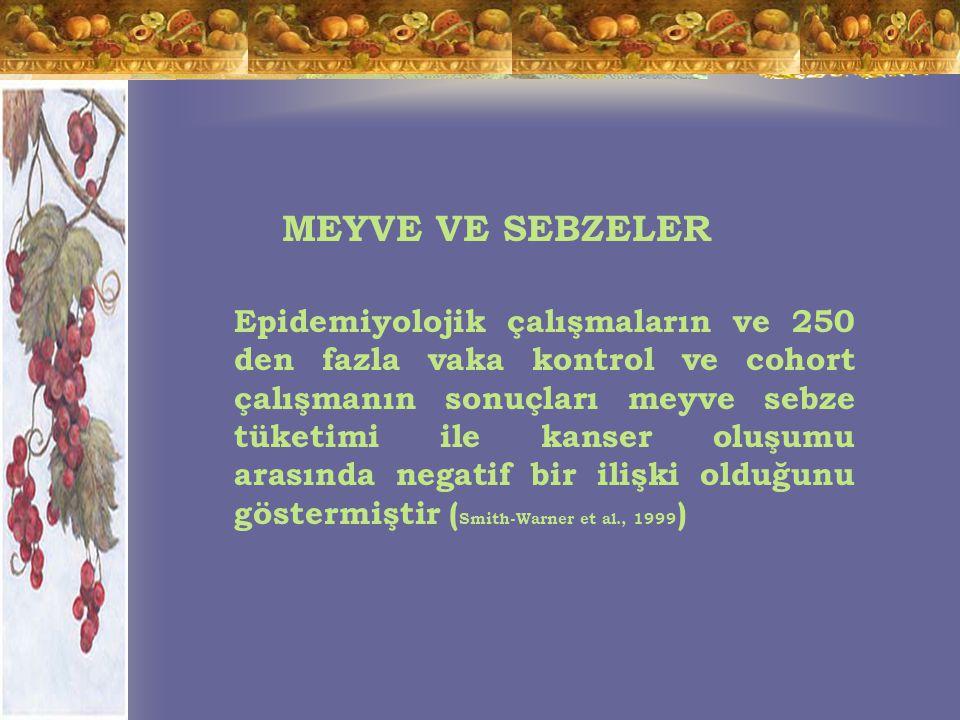 MEYVE VE SEBZELER Epidemiyolojik çalışmaların ve 250 den fazla vaka kontrol ve cohort çalışmanın sonuçları meyve sebze tüketimi ile kanser oluşumu arasında negatif bir ilişki olduğunu göstermiştir ( Smith-Warner et al., 1999 )