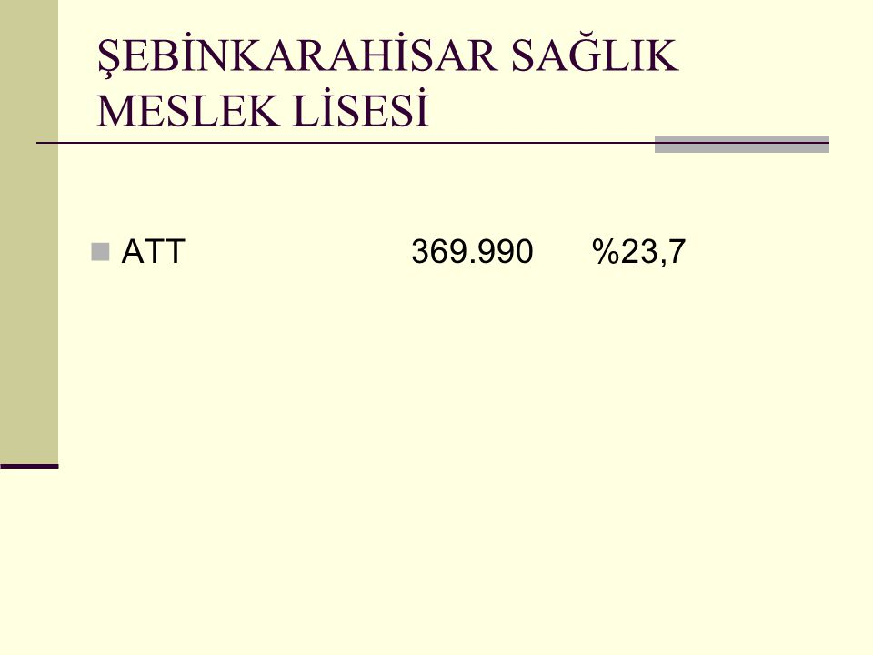 ŞEBİNKARAHİSAR SAĞLIK MESLEK LİSESİ ATT 369.990 %23,7