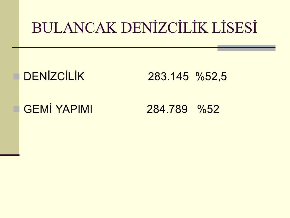 BULANCAK DENİZCİLİK LİSESİ DENİZCİLİK 283.145 %52,5 GEMİ YAPIMI 284.789 %52