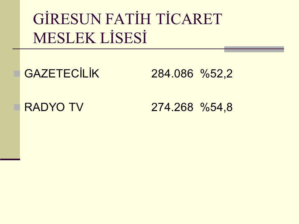 GİRESUN FATİH TİCARET MESLEK LİSESİ GAZETECİLİK 284.086 %52,2 RADYO TV 274.268 %54,8