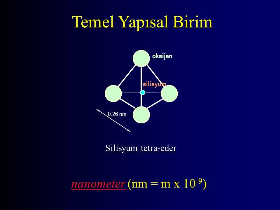 0.26 nm oksijen silisyum Silisyum tetra-eder nanometer (nm = m x 10 -9 ) Temel Yapısal Birim