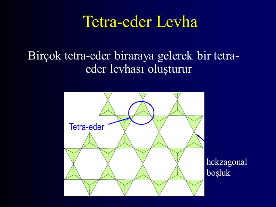Tetra-eder Levha Birçok tetra-eder biraraya gelerek bir tetra- eder levhası oluşturur Tetra-eder hekzagonal boşluk