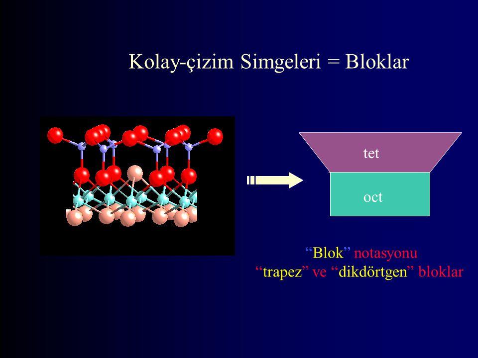 tet oct Blok notasyonu trapez ve dikdörtgen bloklar Kolay-çizim Simgeleri = Bloklar