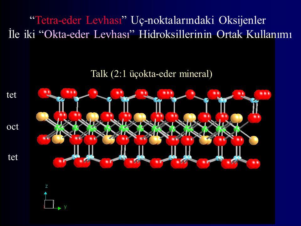 tet oct tet Talk (2:1 üçokta-eder mineral) Tetra-eder Levhası Uç-noktalarındaki Oksijenler İle iki Okta-eder Levhası Hidroksillerinin Ortak Kullanımı