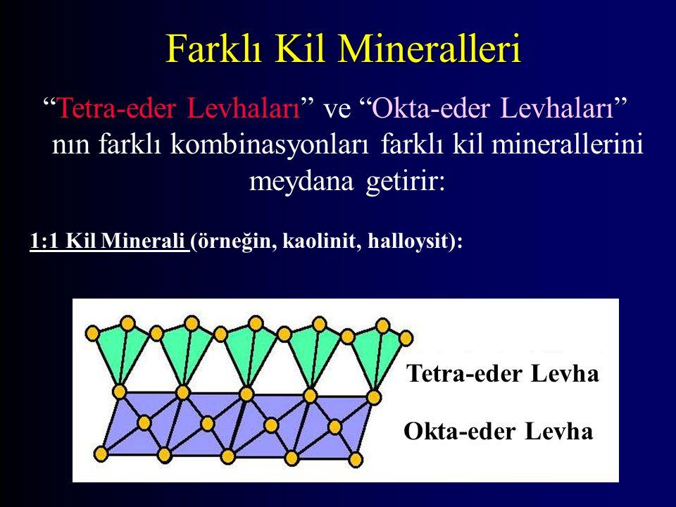 Farklı Kil Mineralleri Tetra-eder Levhaları ve Okta-eder Levhaları nın farklı kombinasyonları farklı kil minerallerini meydana getirir: 1:1 Kil Minerali (örneğin, kaolinit, halloysit): Tetra-eder Levha Okta-eder Levha