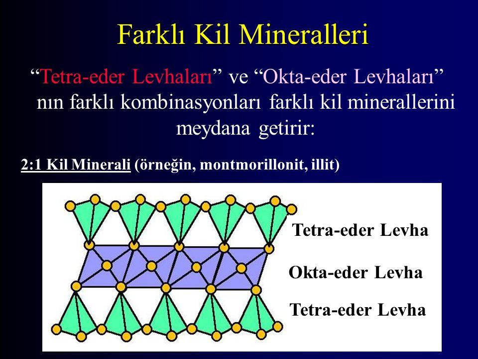 2:1 Kil Minerali (örneğin, montmorillonit, illit) Farklı Kil Mineralleri Tetra-eder Levhaları ve Okta-eder Levhaları nın farklı kombinasyonları farklı kil minerallerini meydana getirir: Tetra-eder Levha Okta-eder Levha Tetra-eder Levha
