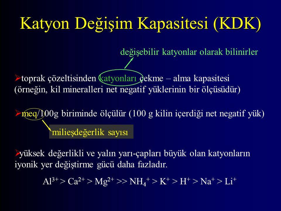 Katyon Değişim Kapasitesi (KDK)  toprak çözeltisinden katyonları çekme – alma kapasitesi (örneğin, kil mineralleri net negatif yüklerinin bir ölçüsüdür)  meq/100g biriminde ölçülür (100 g kilin içerdiği net negatif yük) milieşdeğerlik sayısı değişebilir katyonlar olarak bilinirler  yüksek değerlikli ve yalın yarı-çapları büyük olan katyonların iyonik yer değiştirme gücü daha fazladır.