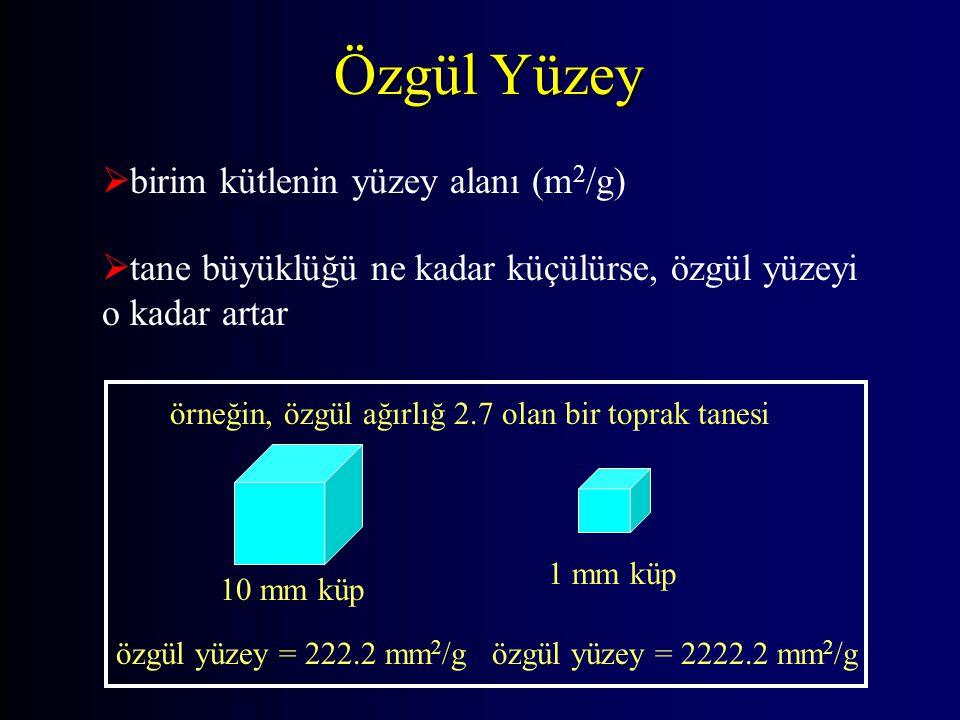 Özgül Yüzey  birim kütlenin yüzey alanı (m 2 /g)  tane büyüklüğü ne kadar küçülürse, özgül yüzeyi o kadar artar örneğin, özgül ağırlığ 2.7 olan bir toprak tanesi 10 mm küp 1 mm küp özgül yüzey = 222.2 mm 2 /gözgül yüzey = 2222.2 mm 2 /g