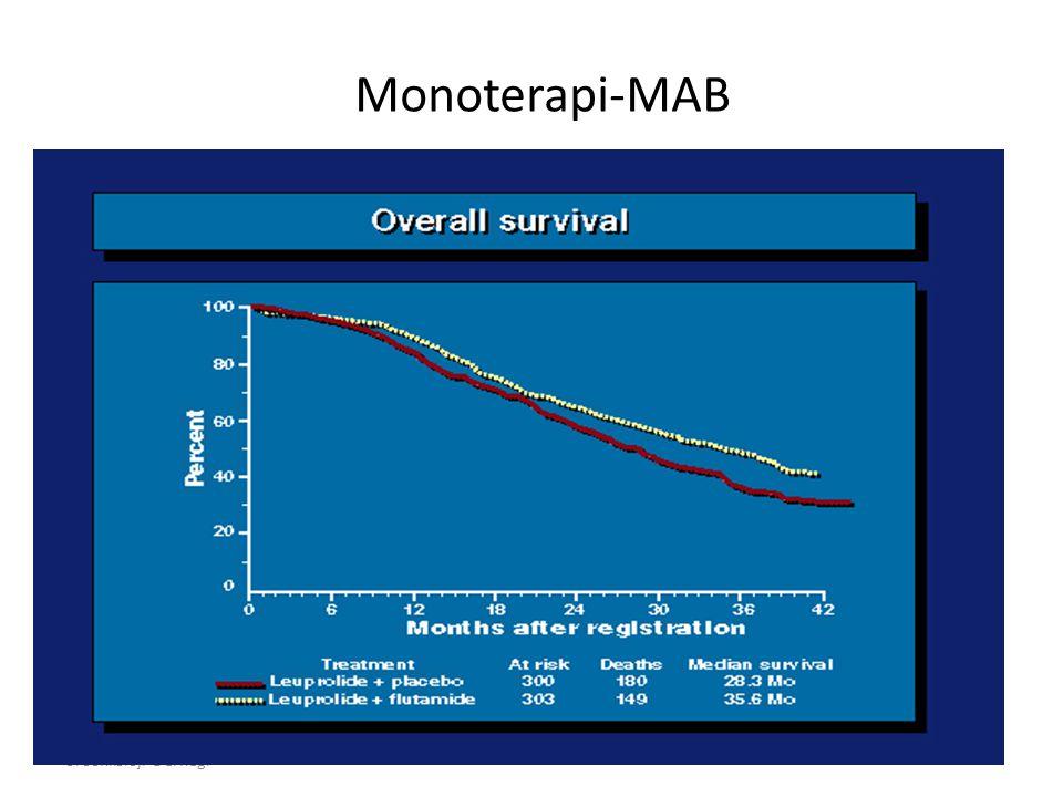 Üroonkoloji Derneği Monoterapi-MAB