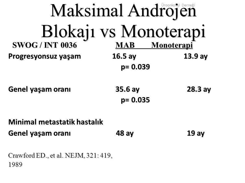 Üroonkoloji Derneği SWOG / INT 0036MAB Monoterapi SWOG / INT 0036MAB Monoterapi Progresyonsuz yaşam 16.5 ay 13.9 ay p= 0.039 p= 0.039 Genel yaşam oran