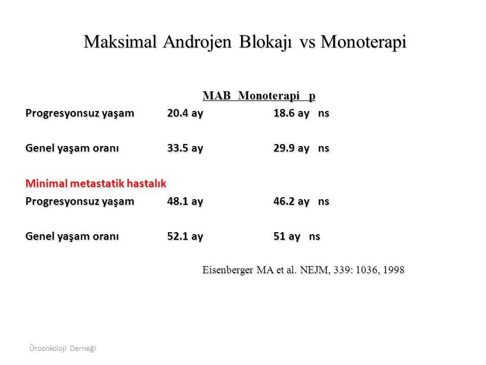Üroonkoloji Derneği MAB Monoterapip Progresyonsuz yaşam20.4 ay18.6 ay ns Genel yaşam oranı33.5 ay29.9 ay ns Minimal metastatik hastalık Progresyonsuz