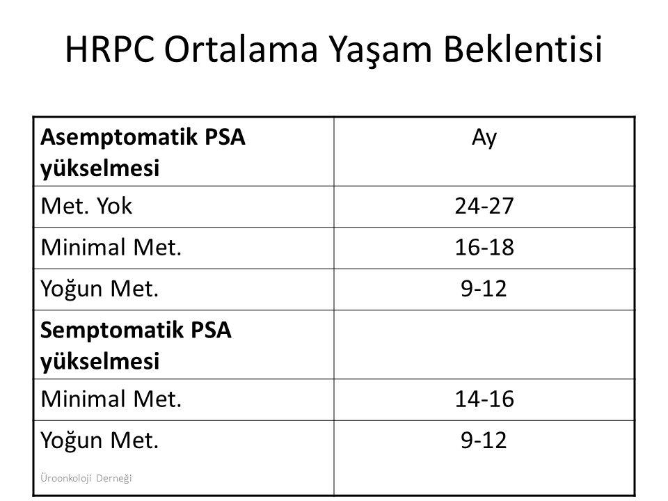 HRPC Ortalama Yaşam Beklentisi Asemptomatik PSA yükselmesi Ay Met. Yok24-27 Minimal Met.16-18 Yoğun Met.9-12 Semptomatik PSA yükselmesi Minimal Met.14