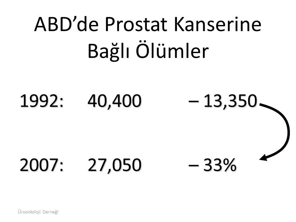 Prostat kanseri Lokalize LokalizeMetastatik Üroonkoloji Derneği