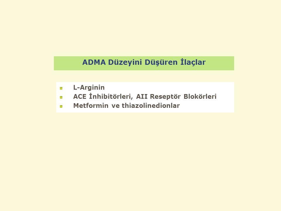 ADMA Düzeyini Düşüren İlaçlar L-Arginin ACE İnhibitörleri, AII Reseptör Blokörleri Metformin ve thiazolinedionlar