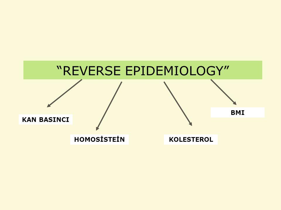 """REVERSE EPIDEMIOLOGY"" KAN BASINCI HOMOSİSTEİNKOLESTEROL BMI"