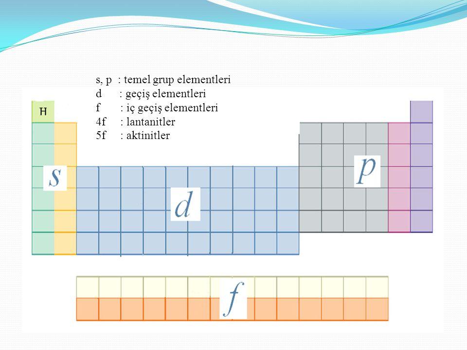 s, p : temel grup elementleri d : geçiş elementleri f : iç geçiş elementleri 4f : lantanitler 5f : aktinitler