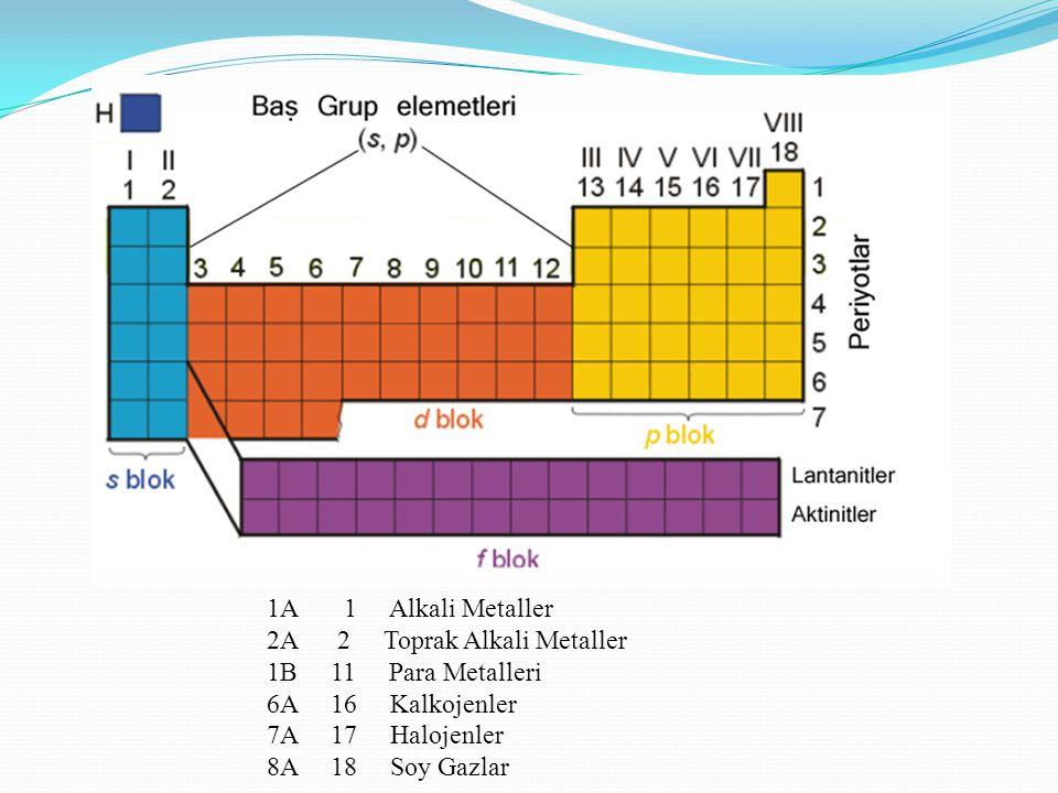 1A 1 Alkali Metaller 2A 2 Toprak Alkali Metaller 1B 11 Para Metalleri 6A 16 Kalkojenler 7A 17 Halojenler 8A 18 Soy Gazlar