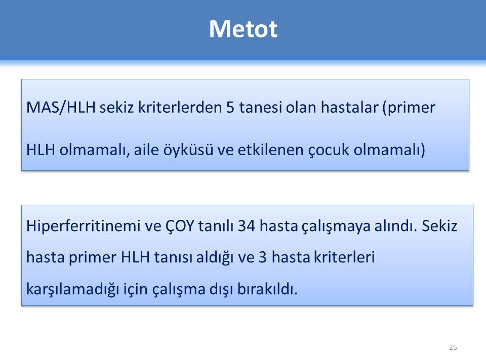 Hiperferritinemi ve ÇOY tanılı 34 hasta çalışmaya alındı.
