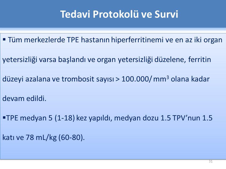 31  Tüm merkezlerde TPE hastanın hiperferritinemi ve en az iki organ yetersizliği varsa başlandı ve organ yetersizliği düzelene, ferritin düzeyi azalana ve trombosit sayısı > 100.000/ mm 3 olana kadar devam edildi.