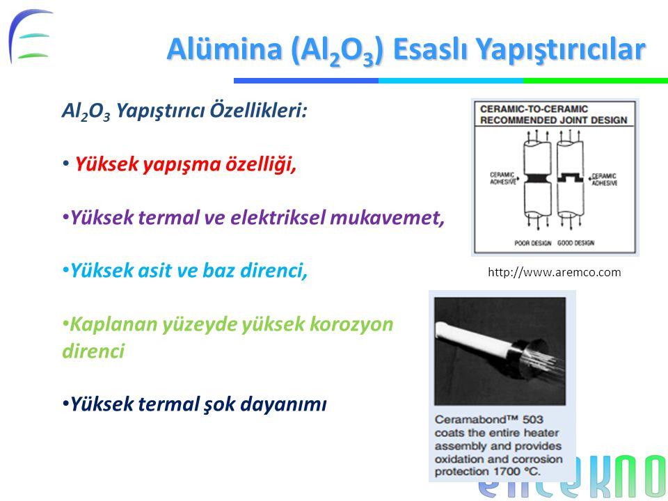 Alümina (Al 2 O 3 ) Esaslı Yapıştırıcılar Al 2 O 3 Yapıştırıcı Özellikleri: Yüksek yapışma özelliği, Yüksek termal ve elektriksel mukavemet, Yüksek as