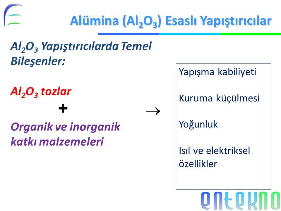 Alümina (Al 2 O 3 ) Esaslı Yapıştırıcılar Al 2 O 3 Yapıştırıcılarda Temel Bileşenler: Al 2 O 3 tozlar + Organik ve inorganik katkı malzemeleri Yapışma kabiliyeti Kuruma küçülmesi Yoğunluk Isıl ve elektriksel özellikler 